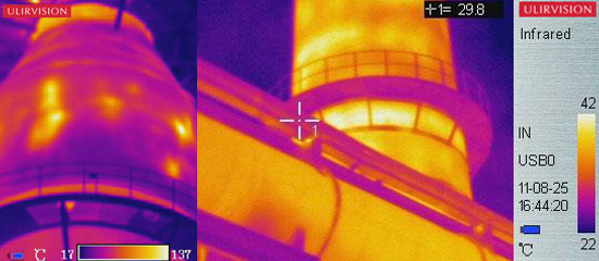 Thermal Imaging Cameras fir Hot-blast Detection